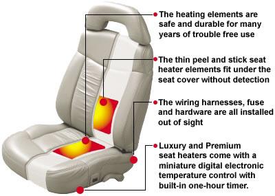 Car Heater Seat Car Seat Heater Seat Heater For Car
